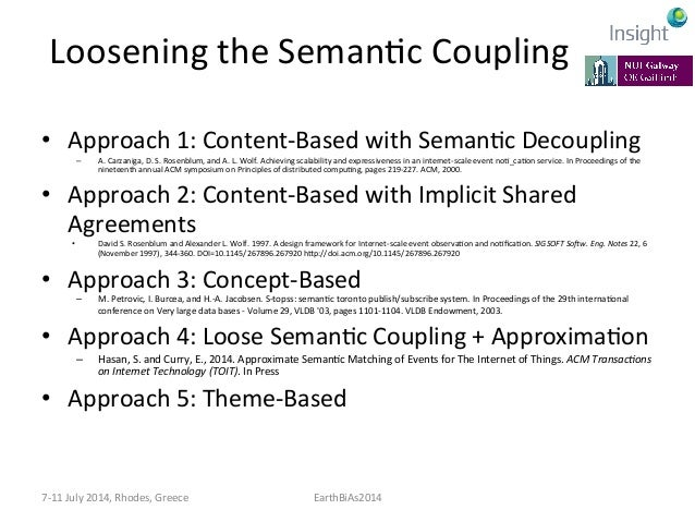 Current  Approaches   Semantic Decoupling Effectiveness & Efficiency Content-based Concept-based Bottom-up Semantics