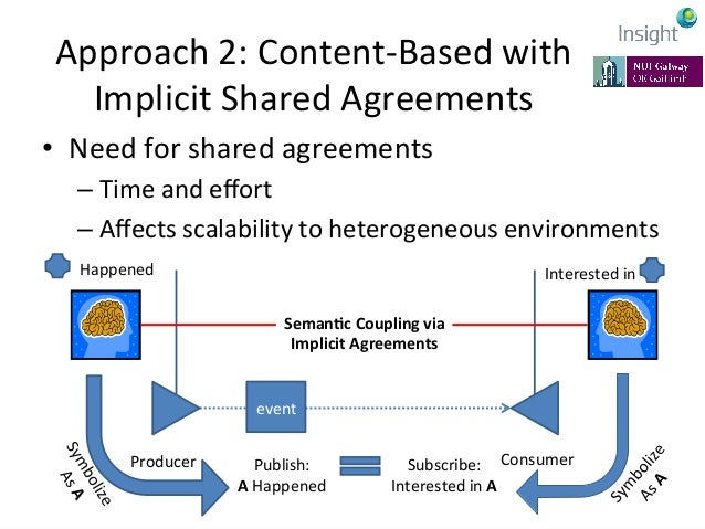 Approach  3:  Concept-‐Based   7-‐11  July  2014,  Rhodes,  Greece   EarthBiAs2014   Producer   Cons...