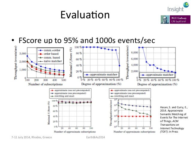 EXAMPLE  APPLICATION:     LINKED  ENERGY  INTELLIGENCE     PART  VI   7-‐11  July  2014,  Rhodes,...
