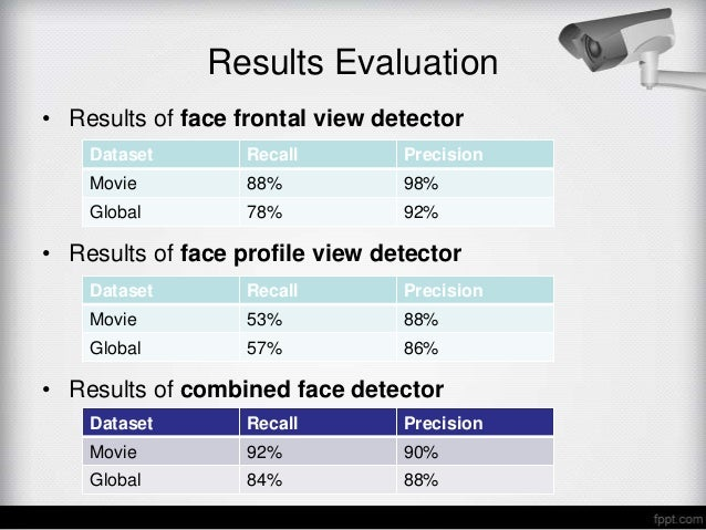Results Evaluation• Results of face frontal view detector    Dataset       Recall         Precision    Movie         88%  ...