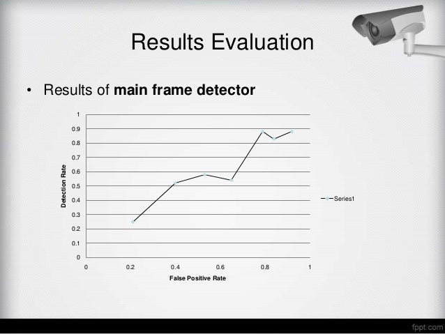 Results Evaluation• Results of main frame detector                      1                     0.9                     0.8 ...