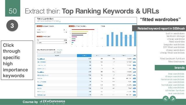 Semantic keyword research for e commerce site architecture