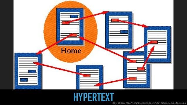 HYPERTEXTZdroj obrázku: https://commons.wikimedia.org/wiki/File:Sistema_hipertextual.jpg