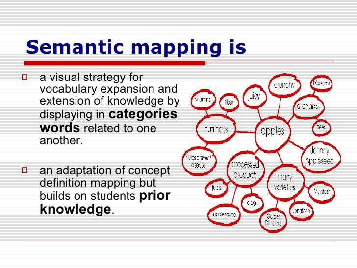Semantic mapping my blog pronofoot35fo Gallery