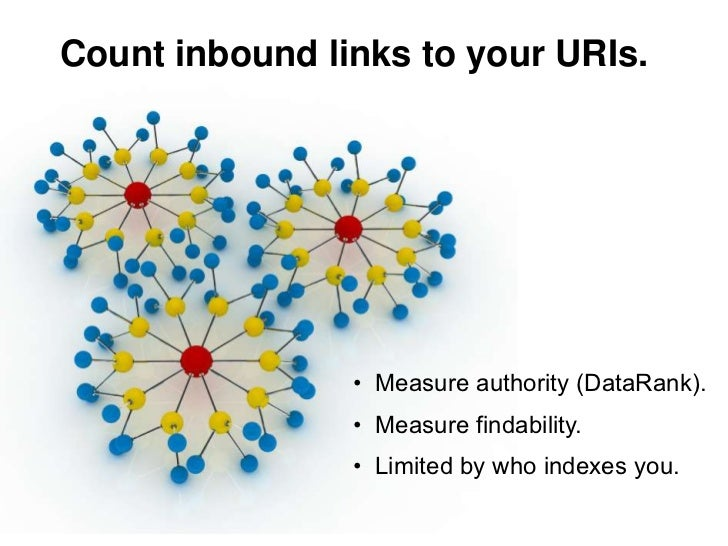 Count inbound links to your URIs.                     • Measure authority (DataRank).                 • Measure findabilit...
