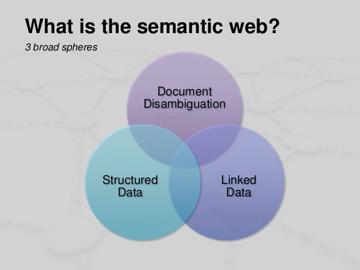 What is the semantic web? 3 broad spheres                               Document                          Disambiguation  ...
