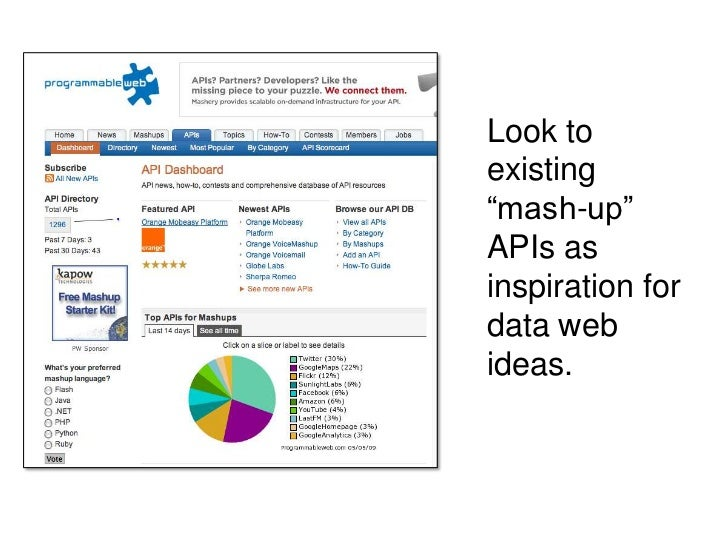 """Look to existing """"mash-up"""" APIs as inspiration for data web ideas."""