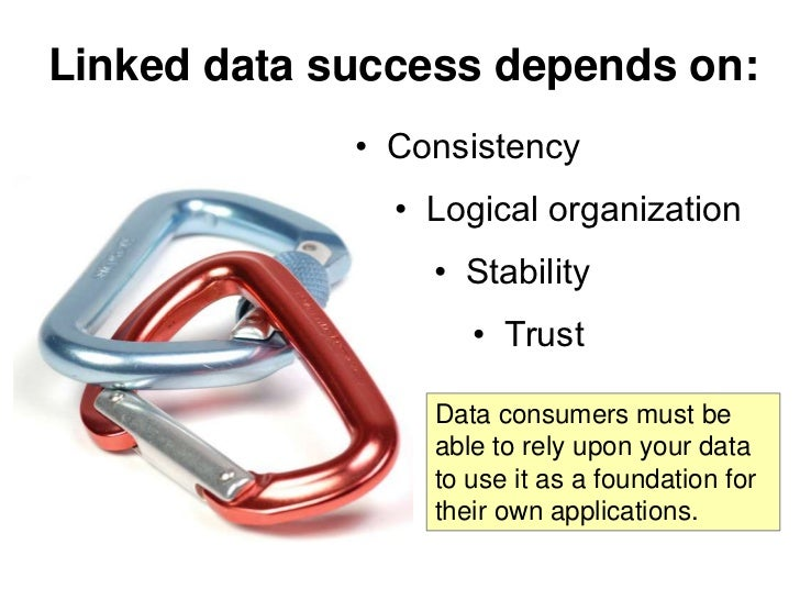 Linked data success depends on:              • Consistency                • Logical organization                  • Stabil...