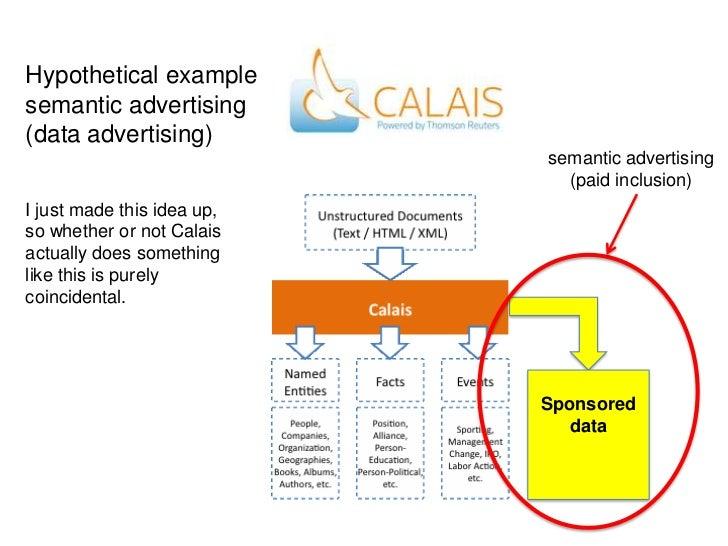 Hypothetical example semantic advertising (data advertising)                             semantic advertising             ...