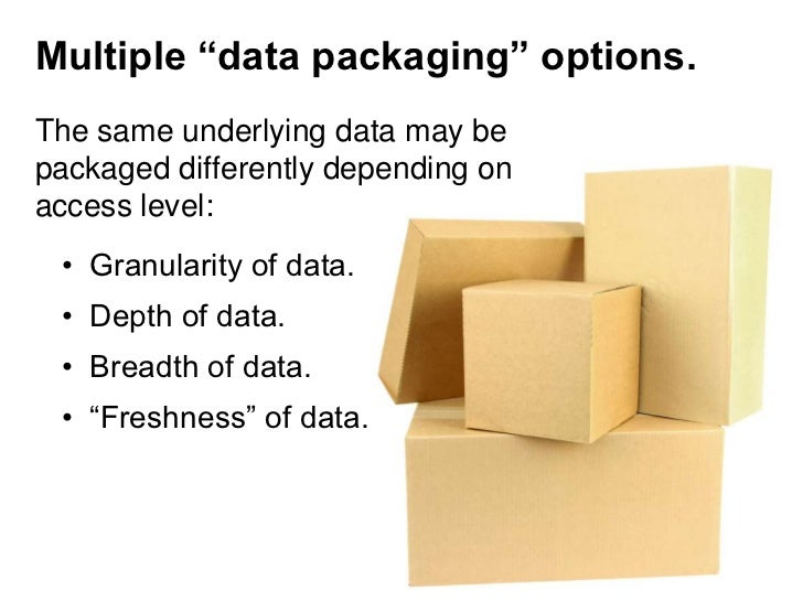 """Multiple """"data packaging"""" options. The same underlying data may be packaged differently depending on access level:  • Gran..."""