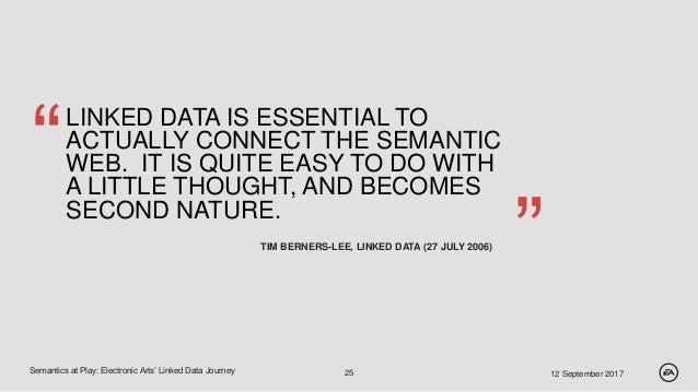 Semantics at Play: Electronic Arts' Linked Data Journey