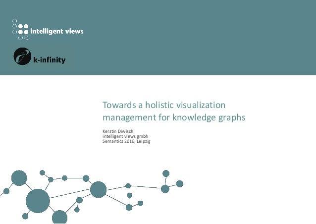 Towards a holistic visualization management for knowledge graphs Towards a holistic visualization management for knowledge...