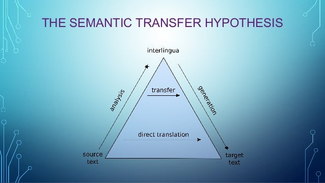 semantic transfer hypothesis In its simplest form transfer refers to the hypothesis that the learning of a task is either facilitated (positive transfer) or impeded (negative transfer) by the previous learning- of another task, depending on, among other things, the degree of similarity or difference obtaining between the two tasks.