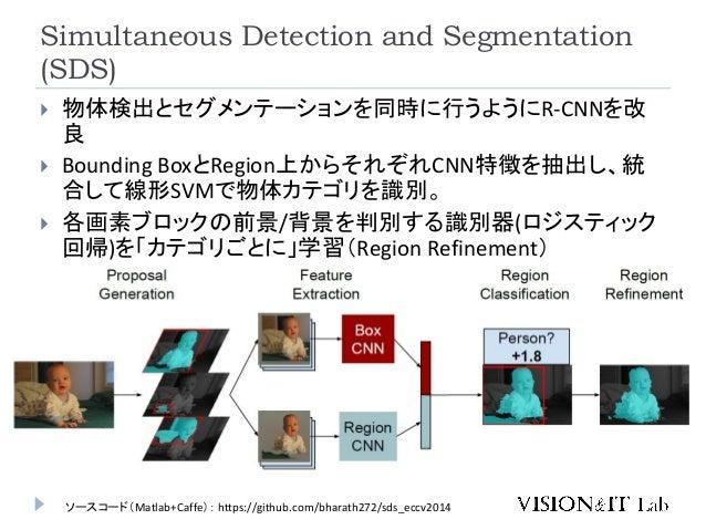 Semantic segmentation2