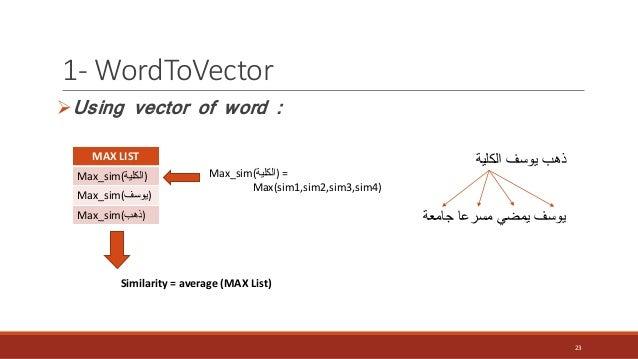 Semantic similarity between two sentences in arabic