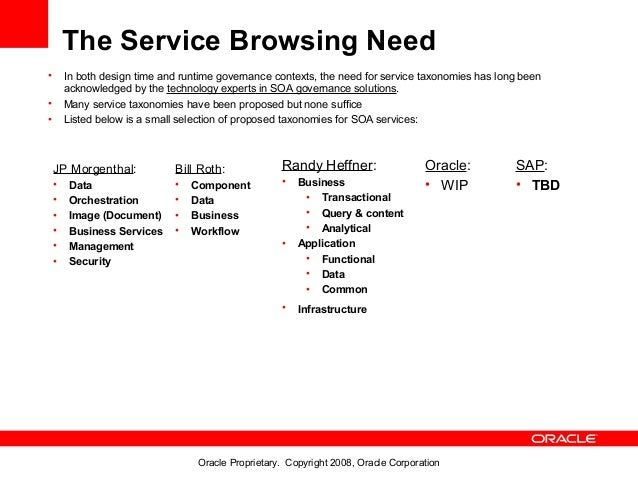 The Service Browsing Need•       In both design time and runtime governance contexts, the need for service taxonomies has ...