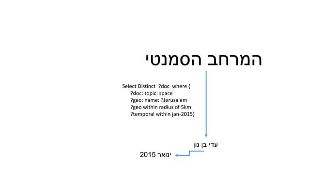 הסמנטי המרחב נון בן עדי ינואר2015 Select Distinct ?doc where { ?doc: topic: space ?geo: name: ?Jerusalem ?geo ...