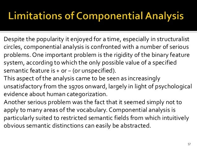 componential analysis The aim of this thesis is to explore the variety of kinship terms of the languages english, russian and fanti which relationships are designated by which terms and what are the differences between the systems of various languages a componential analysis of the systems of the three languages is given read more and a.