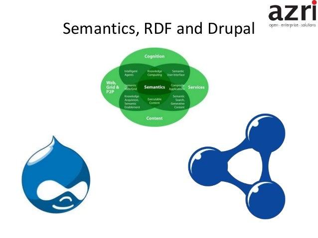 Semantics, RDF and Drupal