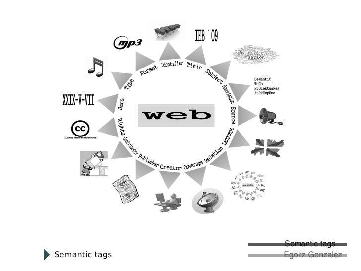 Semantictags Semantic tags   EgoitzGonzalez