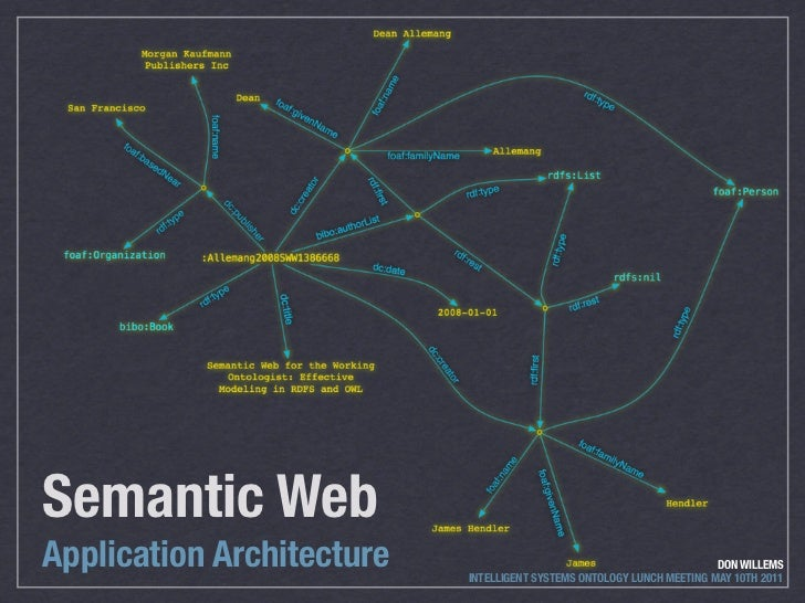 Semantic WebApplication Architecture                                               DON WILLEMS                           I...