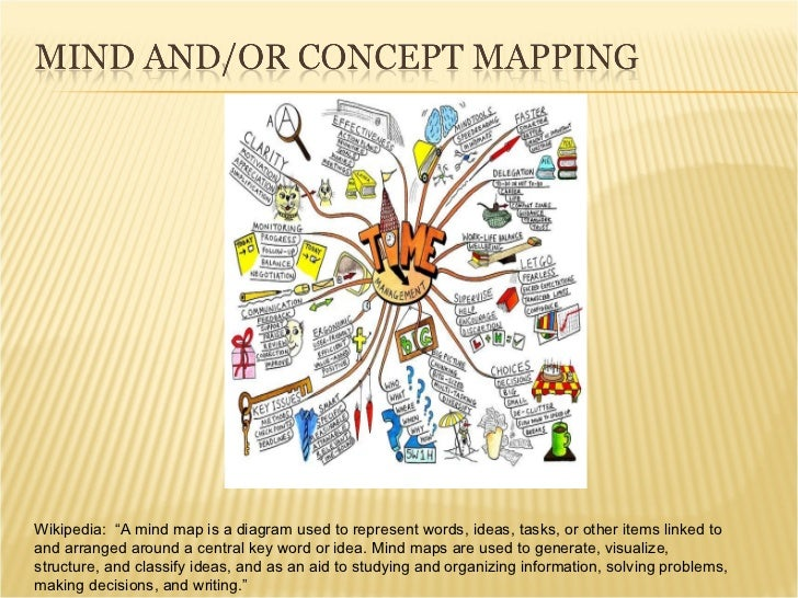 7 wikipedia a mind map - Concept Map Making