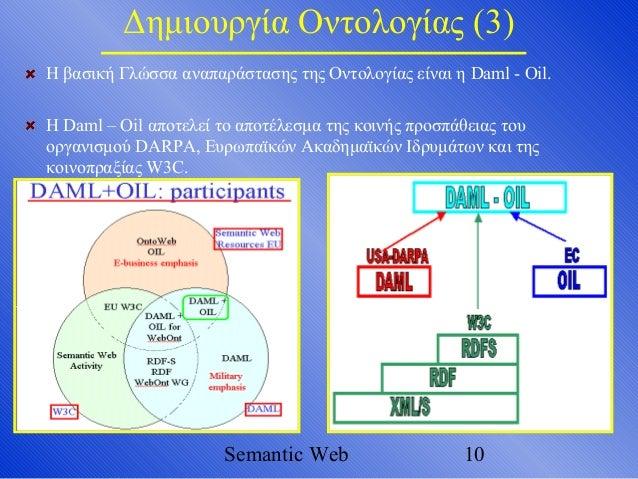 Semantic web master thesis