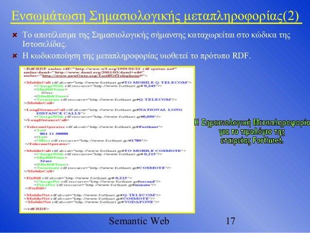 Research entrepreneurship papers