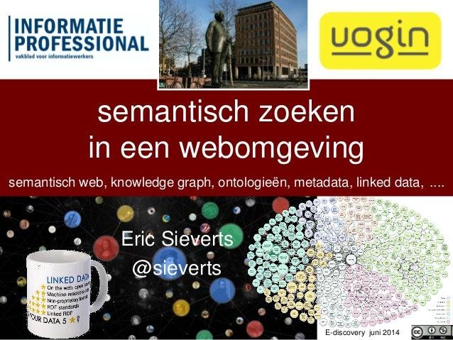 semantisch zoeken in een webomgeving semantisch web, knowledge graph, ontologieën, metadata, linked data, .... Eric Siever...