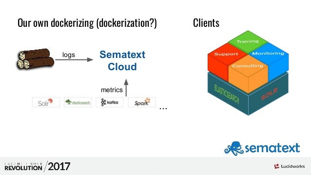Solr on Docker - the Good, the Bad and the Ugly Slide 3