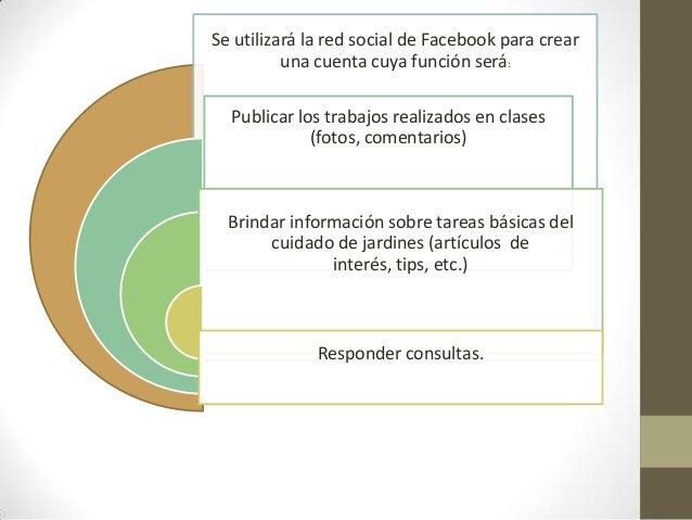 Se utilizará la red social de Facebook para crearuna cuenta cuya función será:Publicar los trabajos realizados en clases(f...