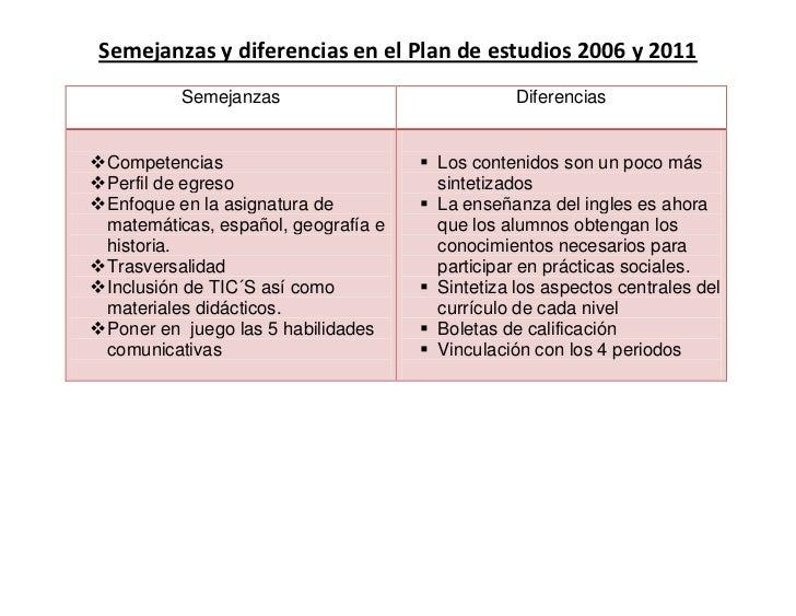 Semejanzas y diferencias en el Plan de estudios 2006 y 2011          Semejanzas                              Diferencias ...
