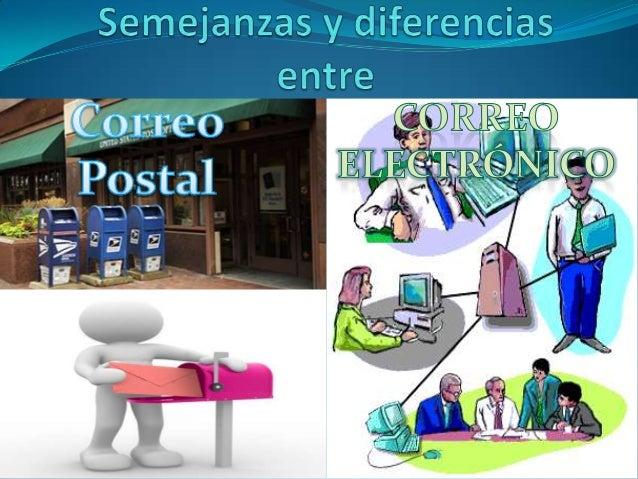 DIFERENCIAS Correo Postal • Este medio es enviado por medio de cartas. • Si se quiere enviar a diferentes destinatarios se...