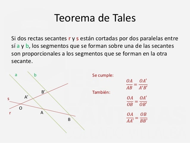 Semejanza Teorema Tales