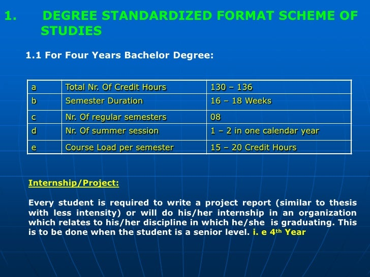 Requirements for a Bachelor's Degree