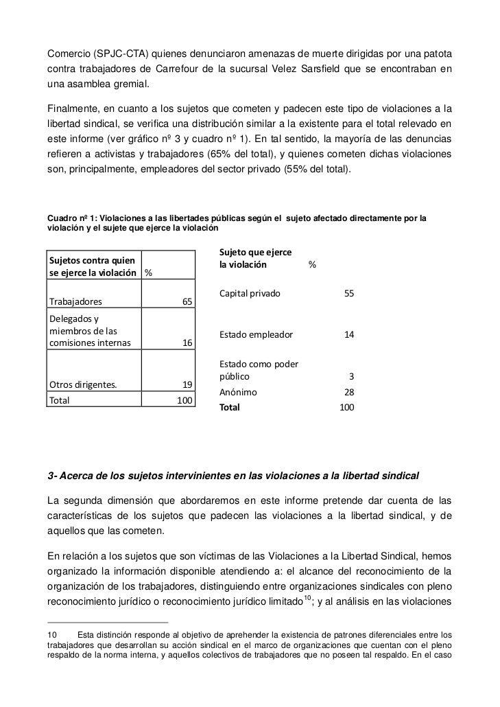Comercio (SPJC-CTA) quienes denunciaron amenazas de muerte dirigidas por una patotacontra trabajadores de Carrefour de la ...