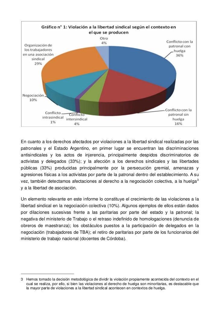 En cuanto a los derechos afectados por violaciones a la libertad sindical realizadas por laspatronales y el Estado Argenti...