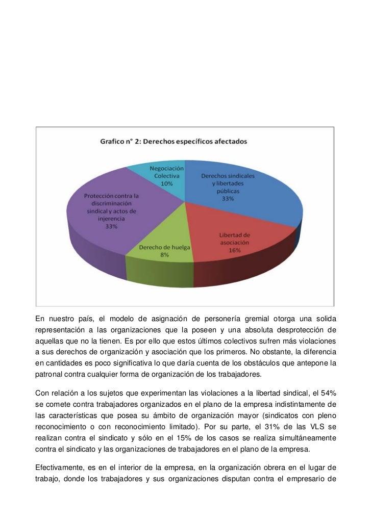 En nuestro país, el modelo de asignación de personería gremial otorga una solidarepresentación a las organizaciones que la...