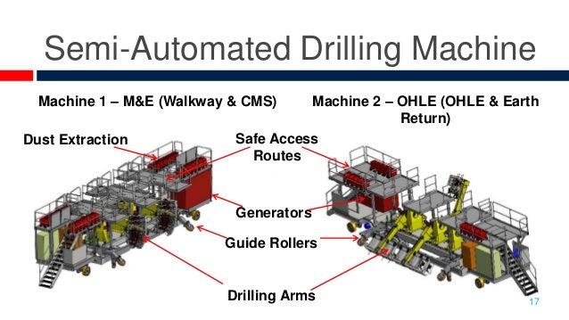 robotic drilling machine