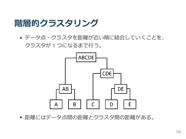 線形回帰と階層的クラスタリングの実装