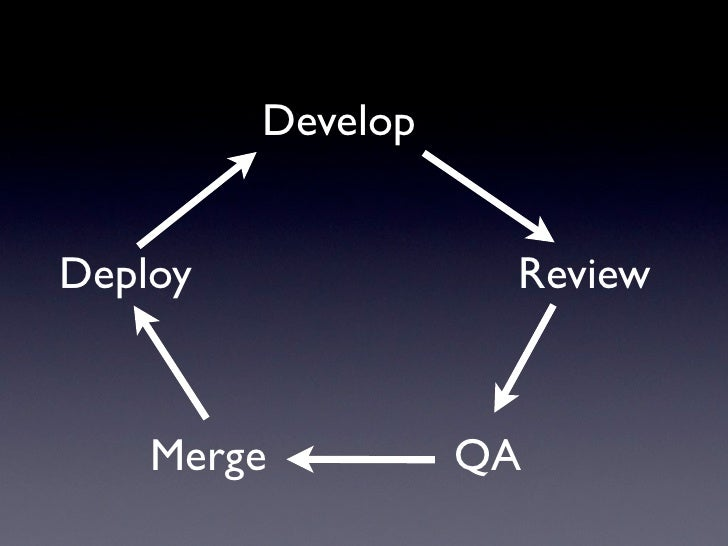 Semi Automatic Code Review Slide 3