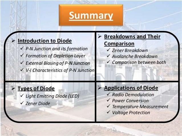 Application Notes – Marktechopto Electronics