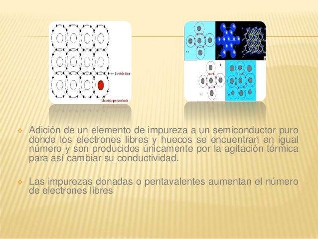  Adición de un elemento de impureza a un semiconductor puro donde los electrones libres y huecos se encuentran en igual n...