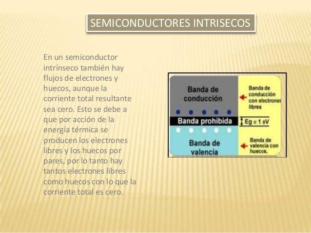 En un semiconductor intrínseco también hay flujos de electrones y huecos, aunque la corriente total resultante sea cero. E...