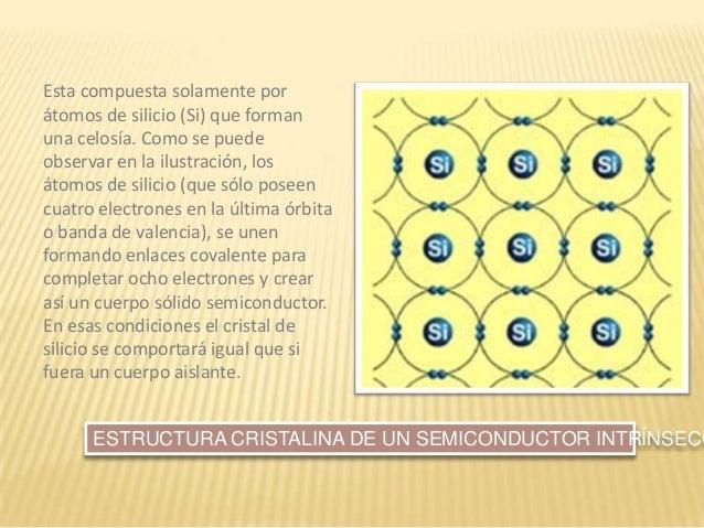 Esta compuesta solamente por átomos de silicio (Si) que forman una celosía. Como se puede observar en la ilustración, los ...