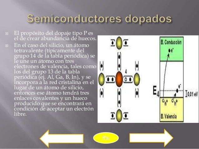    El propósito del dopaje tipo P es    el de crear abundancia de huecos.   En el caso del silicio, un átomo    tetraval...