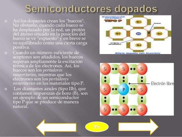 """   Así los dopantes crean los """"huecos"""".    No obstante, cuando cada hueco se    ha desplazado por la red, un protón    de..."""