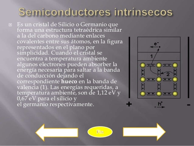    Es un cristal de Silicio o Germanio que    forma una estructura tetraédrica similar    a la del carbono mediante enlac...