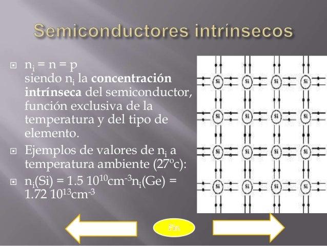    ni = n = p    siendo ni la concentración    intrínseca del semiconductor,    función exclusiva de la    temperatura y ...