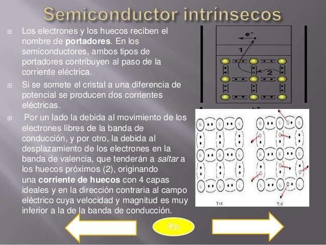    Los electrones y los huecos reciben el    nombre de portadores. En los    semiconductores, ambos tipos de    portadore...